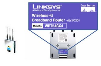 Support Serial WRT54GX4 Close-up