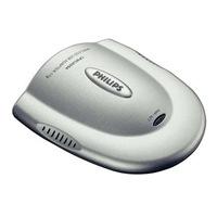 Philips CPWUA054 Wireless USB Adapter